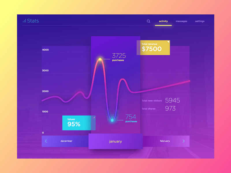 stats UI design concept