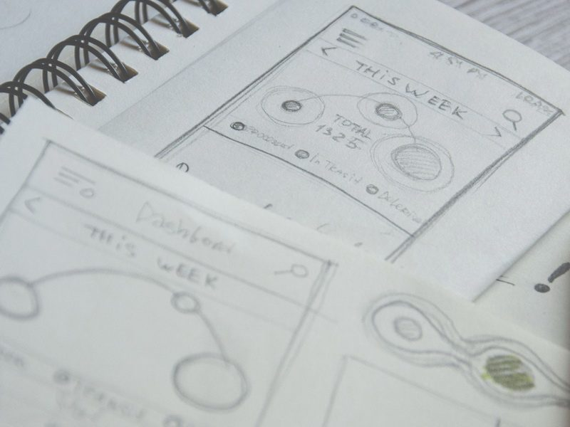 wireframing3