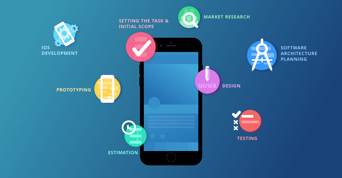 The Step-by-Step Guide to Creating a Mobile App