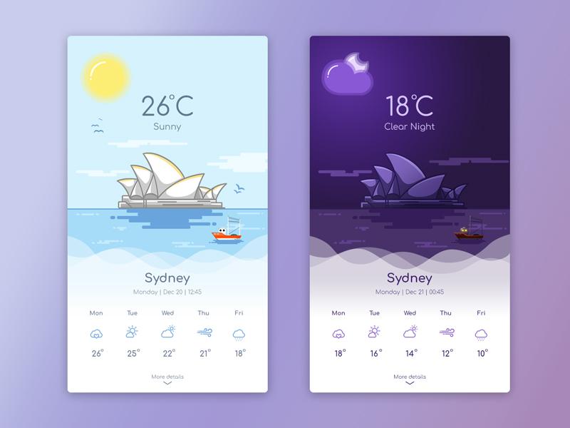 Sydney-weather-app