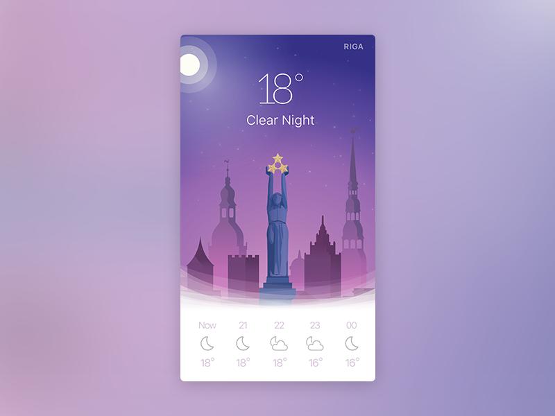 weather app widget