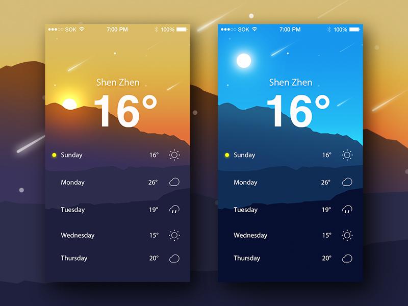weather application design