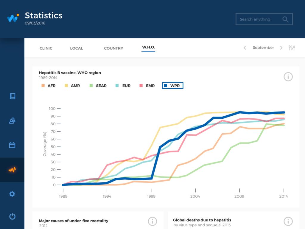 health-care-app-statistics-tubik