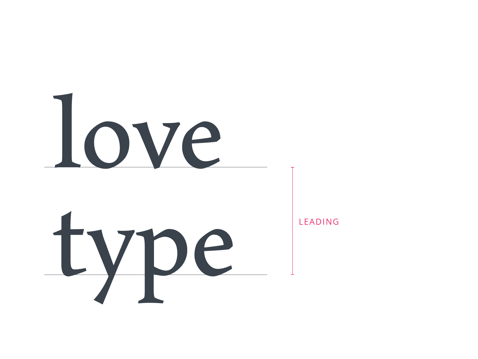 typography in ui guide for beginners design4users