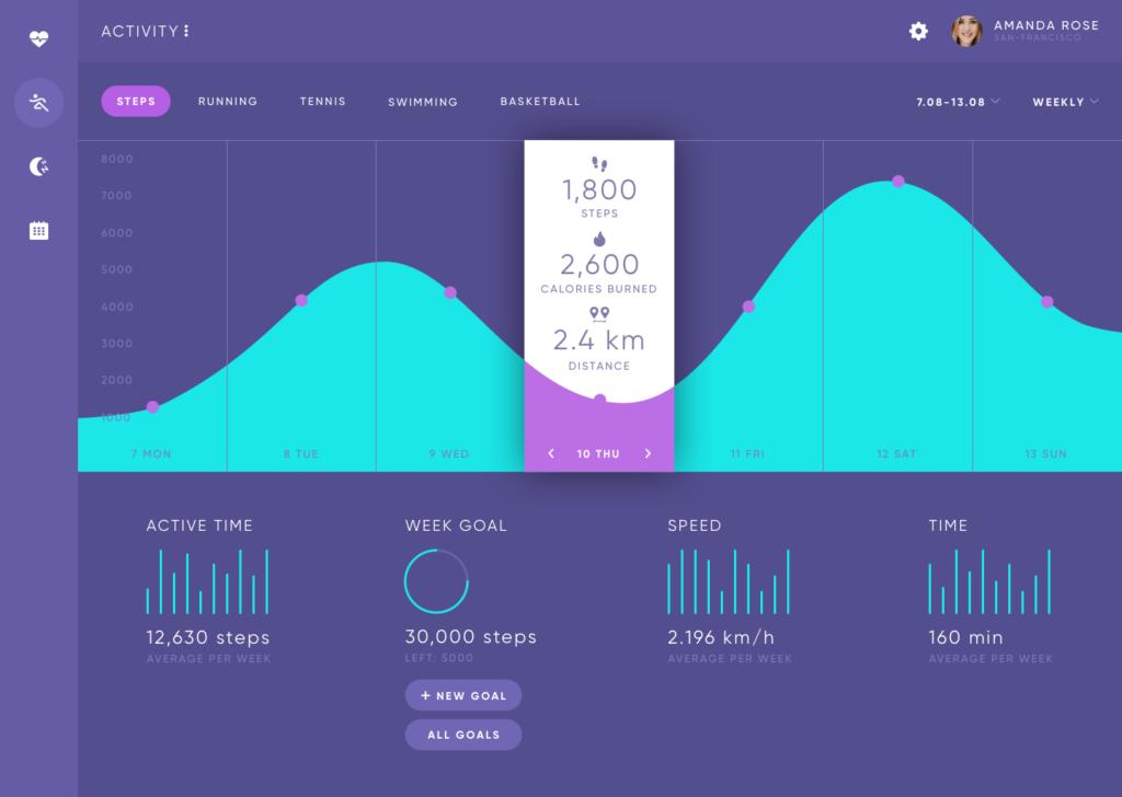 dashboard-fitness-app-statistics-1