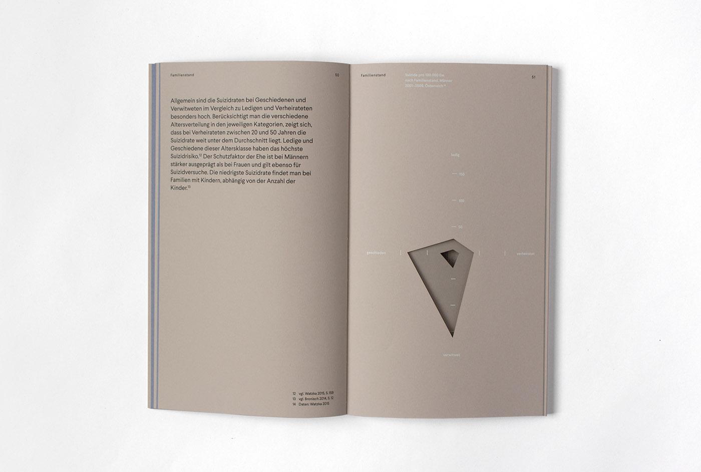 editorial minimalism