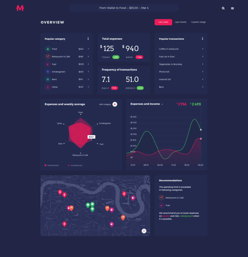 Dashboard_home_budget-UI
