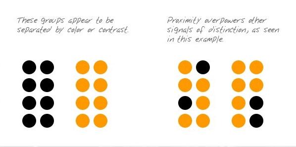 proximity-principle-in-design