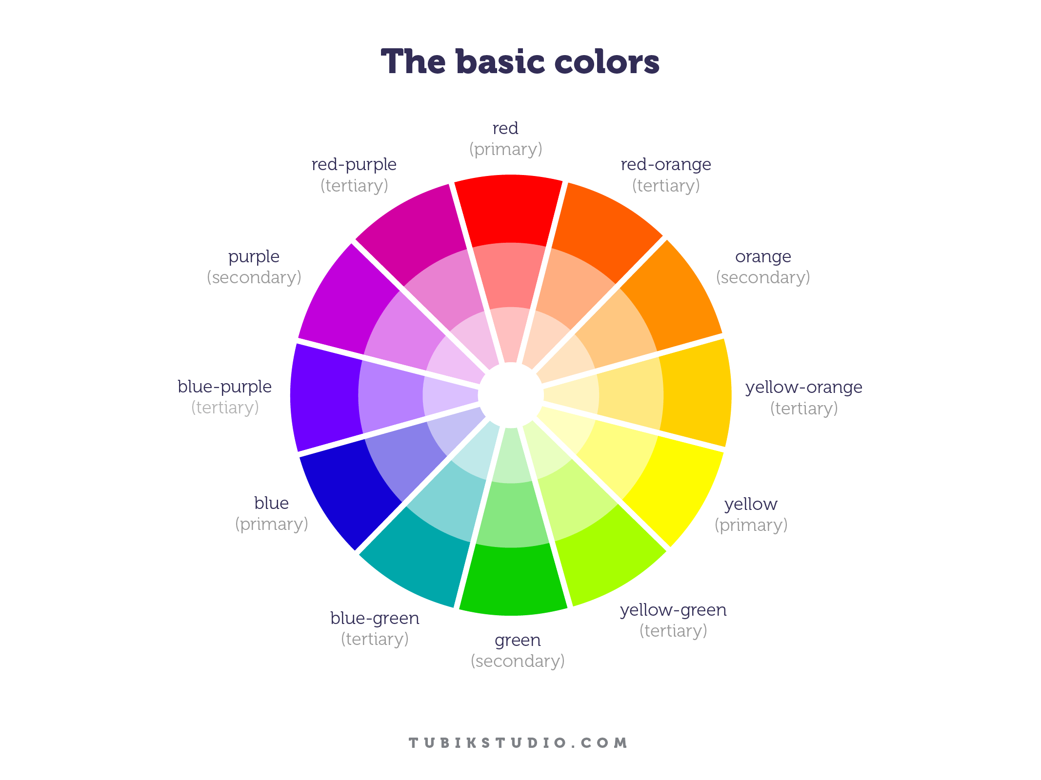 color wheel for designers