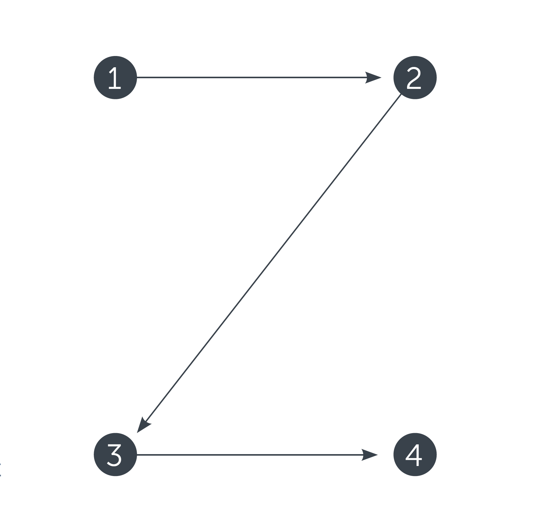 z-pattern-web-scannability
