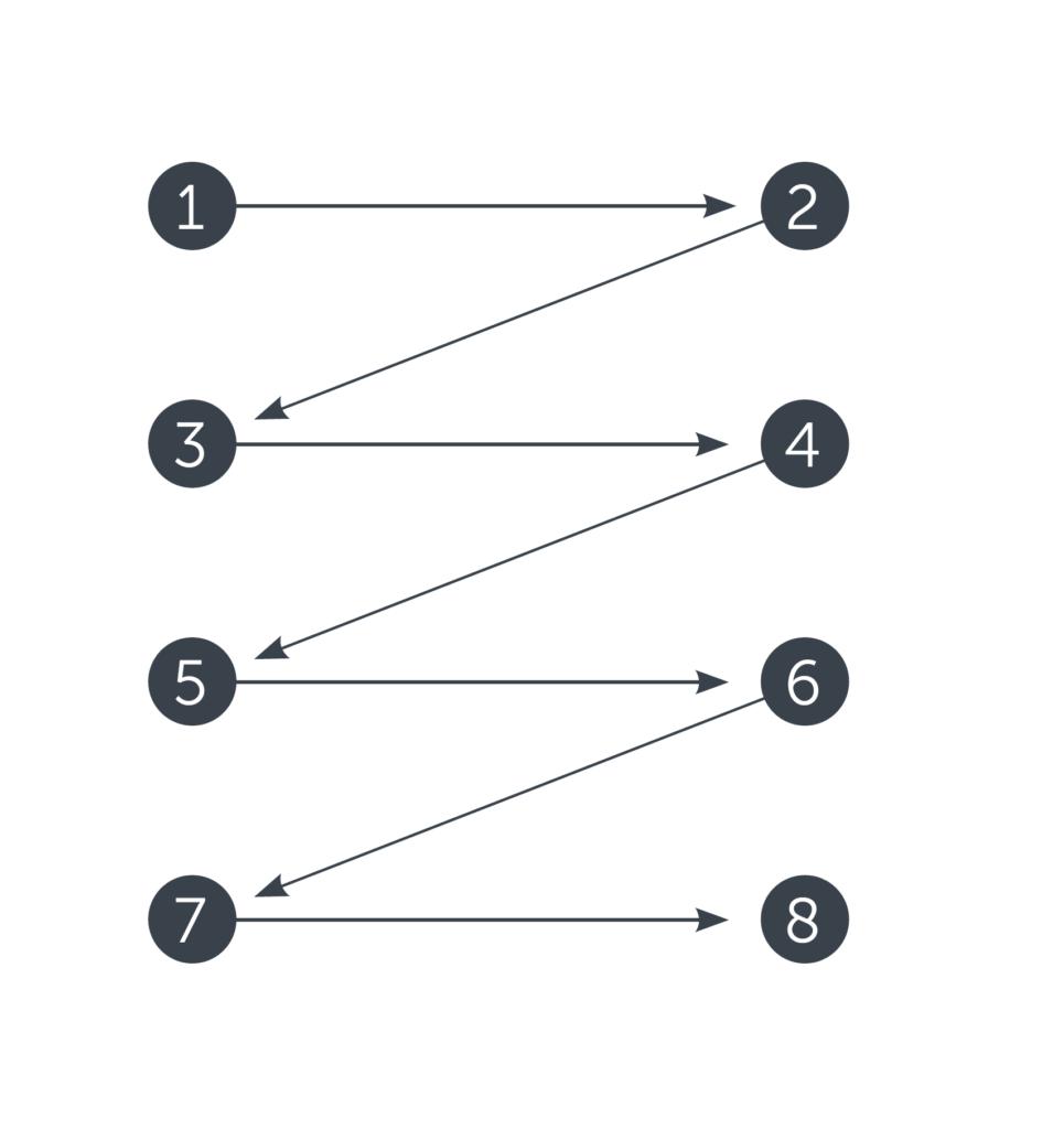 zig-zag-pattern-web-scannability