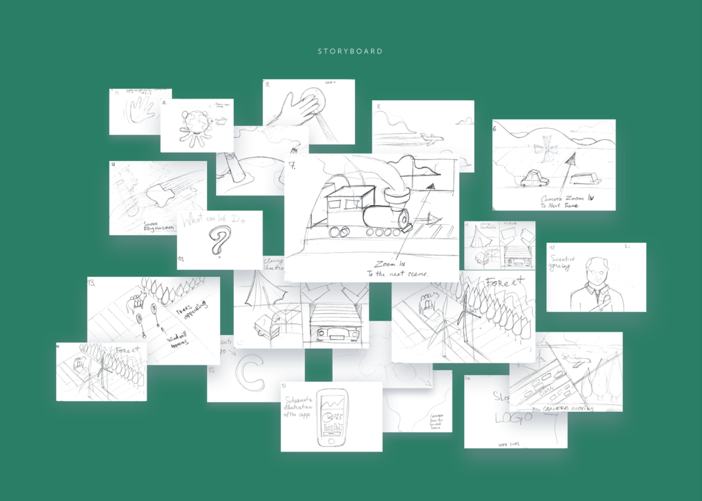 storyboard for promo video