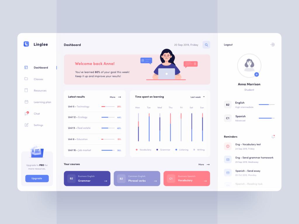 language app dashboard