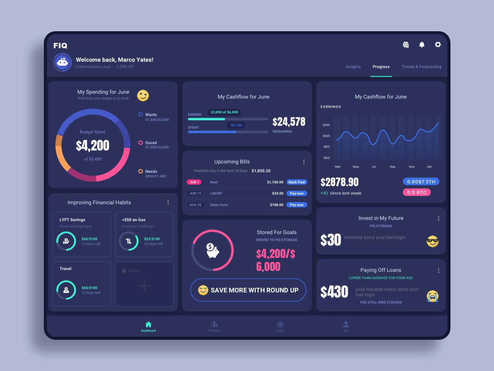 finance tracking dashboard