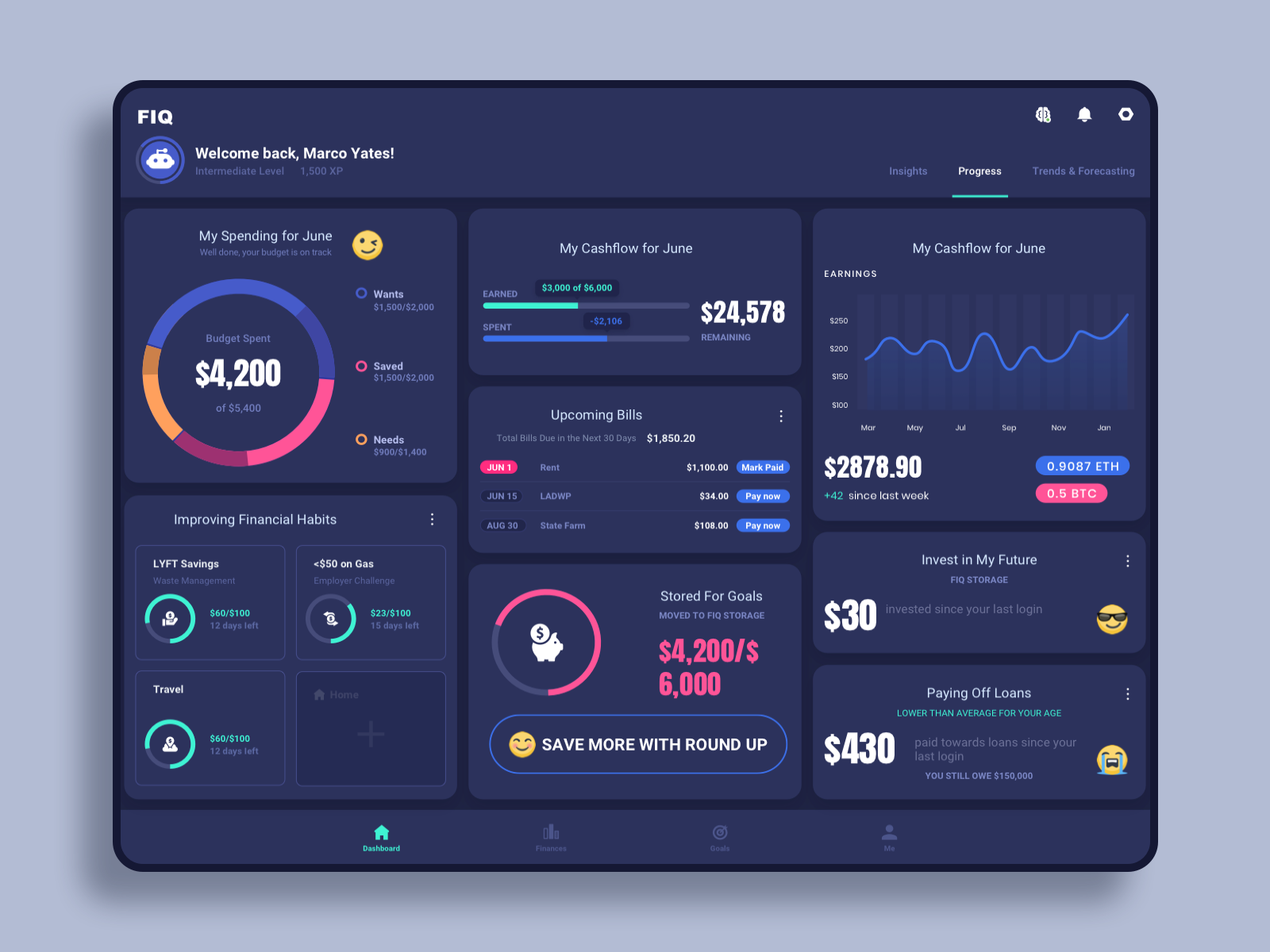 finance tracking dashboard