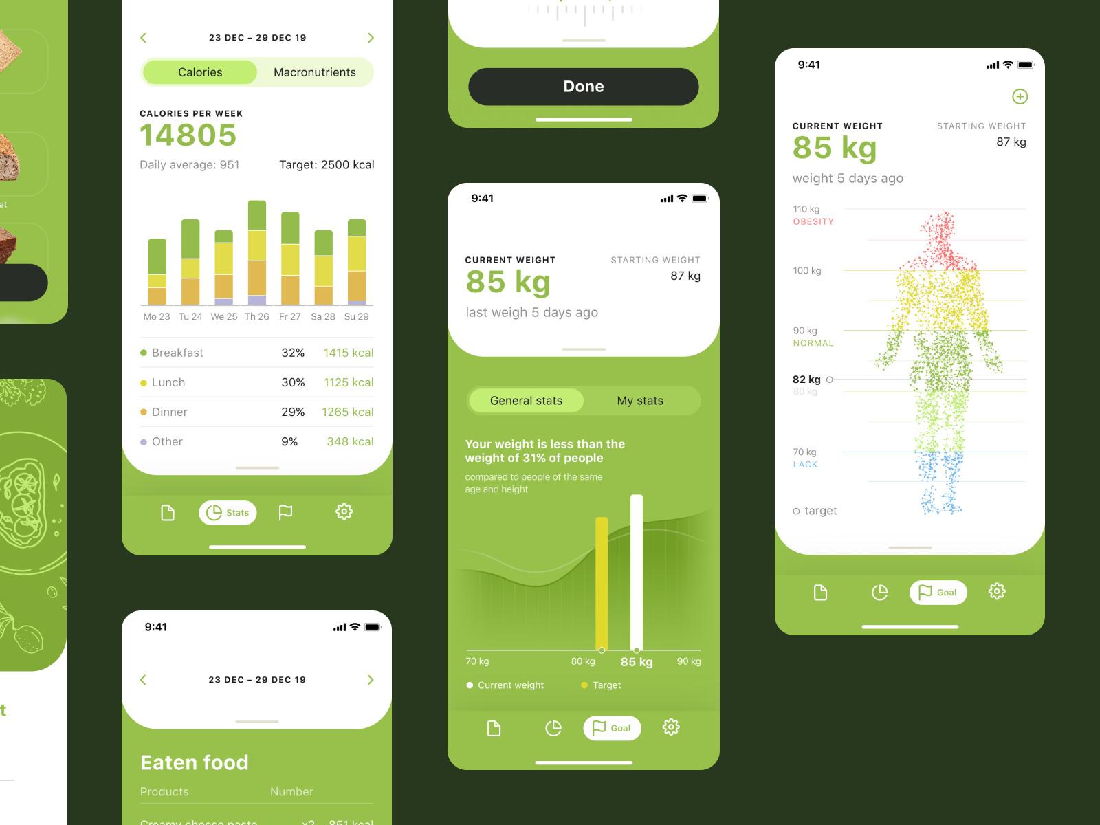 calorie calculator app tubikstudio