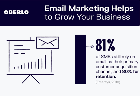 email marketing tips article design4users